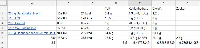 Nährwerte berechnen mit einem Tabellen-Programm